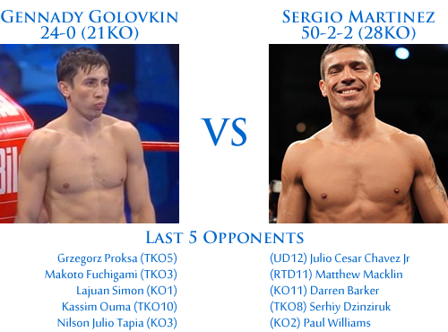 golovkin vs martinez dream fight