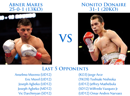 mares vs donaire dream fight