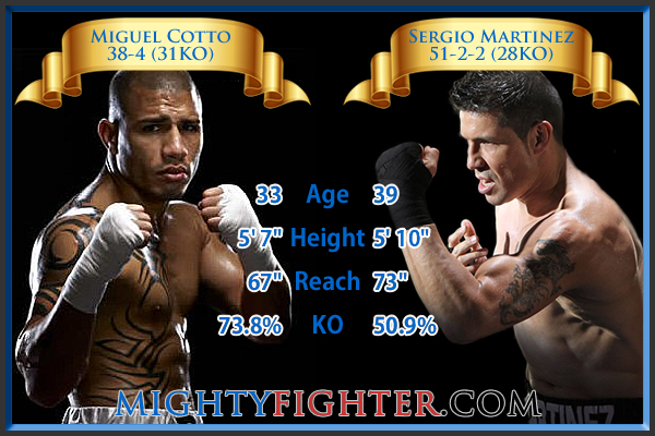 cotto-martinez