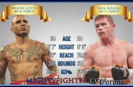 cotto-vs-alvarez