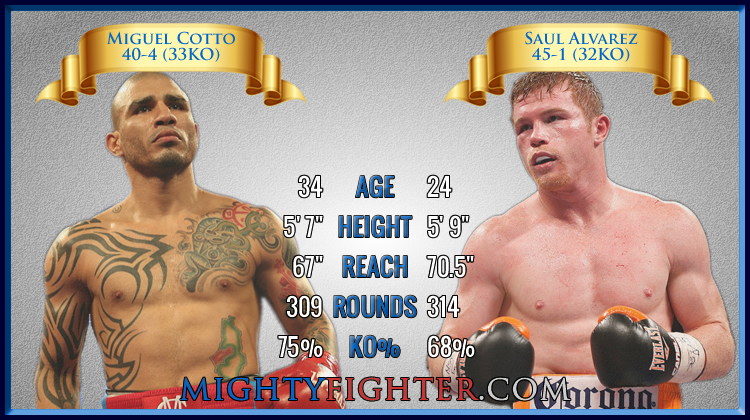 Miguel Cotto VS Saul Canelo Alvarez