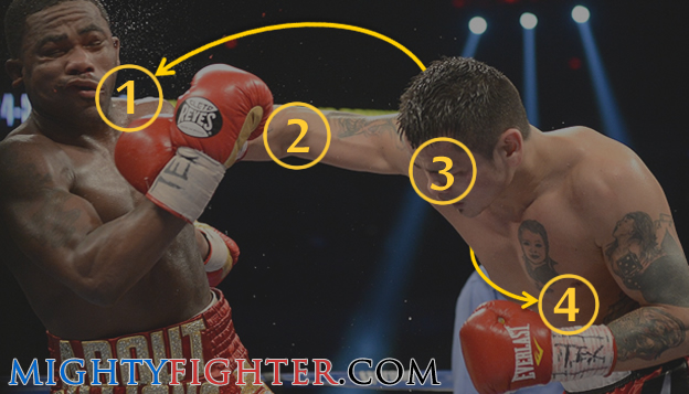 Marcos Maidana lands an overhand right on Adrien Broner