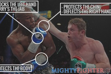 mayweather-shoulder-roll