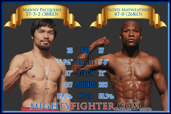 Manny Pacquiao Vs Floyd Mayweather Jr Analysis