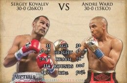 Sergey Kovalev VS Andre Ward Fight Analysis