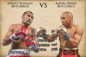 Sergey Kovalev VS Andre Ward Fight Analysis